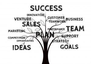 Read more about the article Conheça o ciclo das vendas ou o ciclo do comprador
