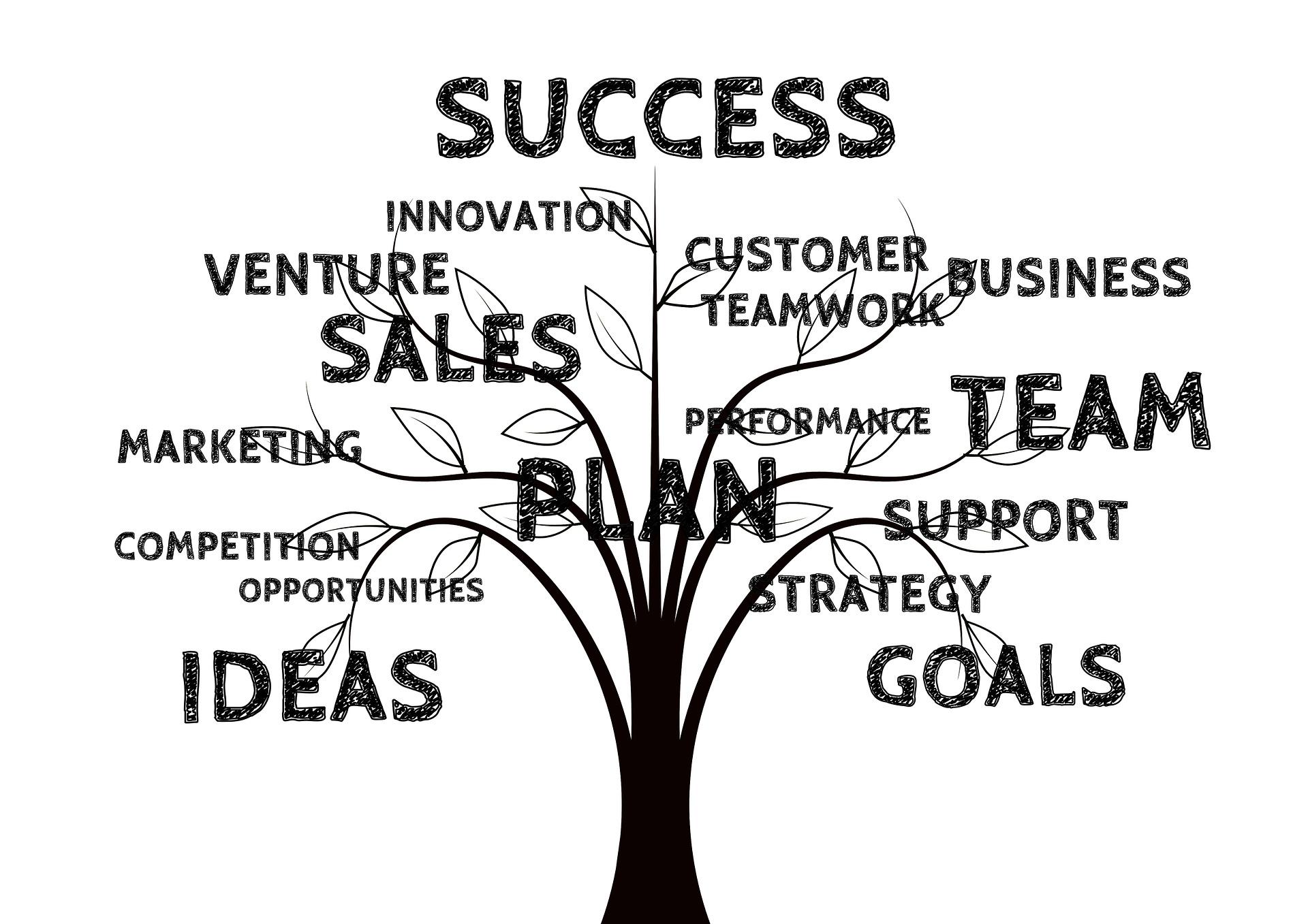 You are currently viewing Conheça o ciclo das vendas ou o ciclo do comprador