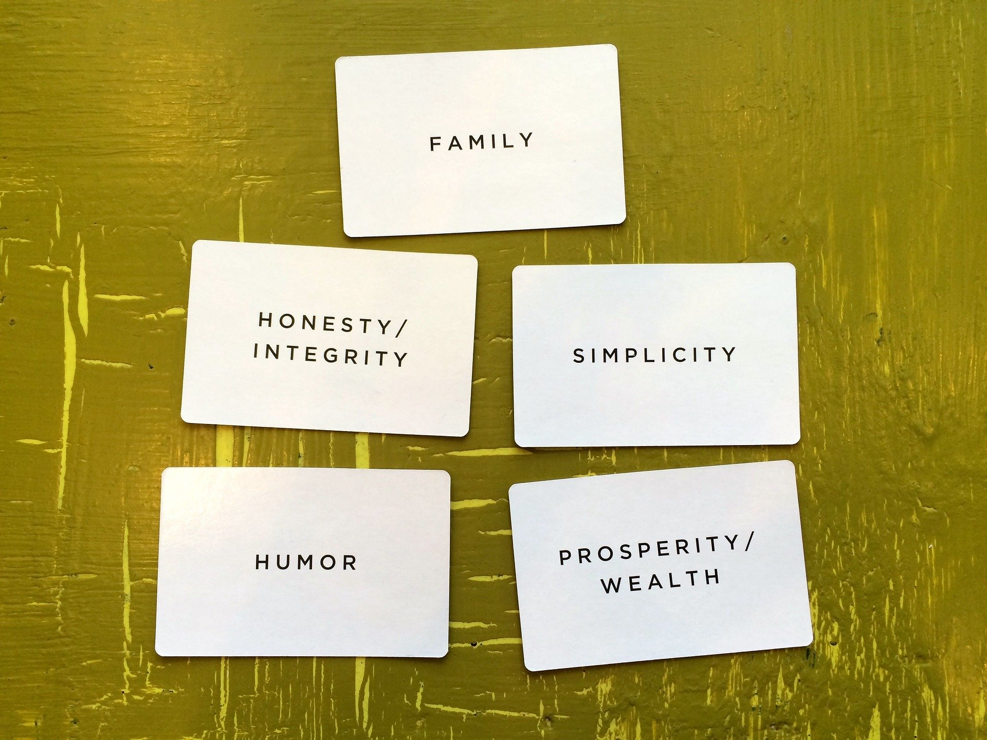 You are currently viewing Como definir Prioridades